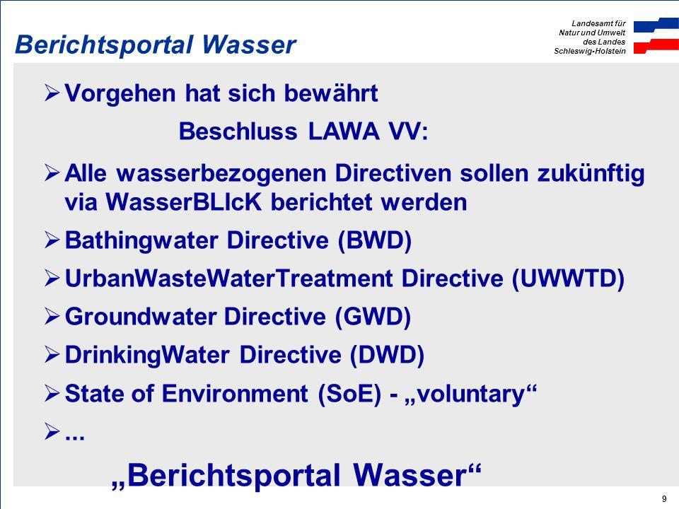 Berichtsportal Wasser