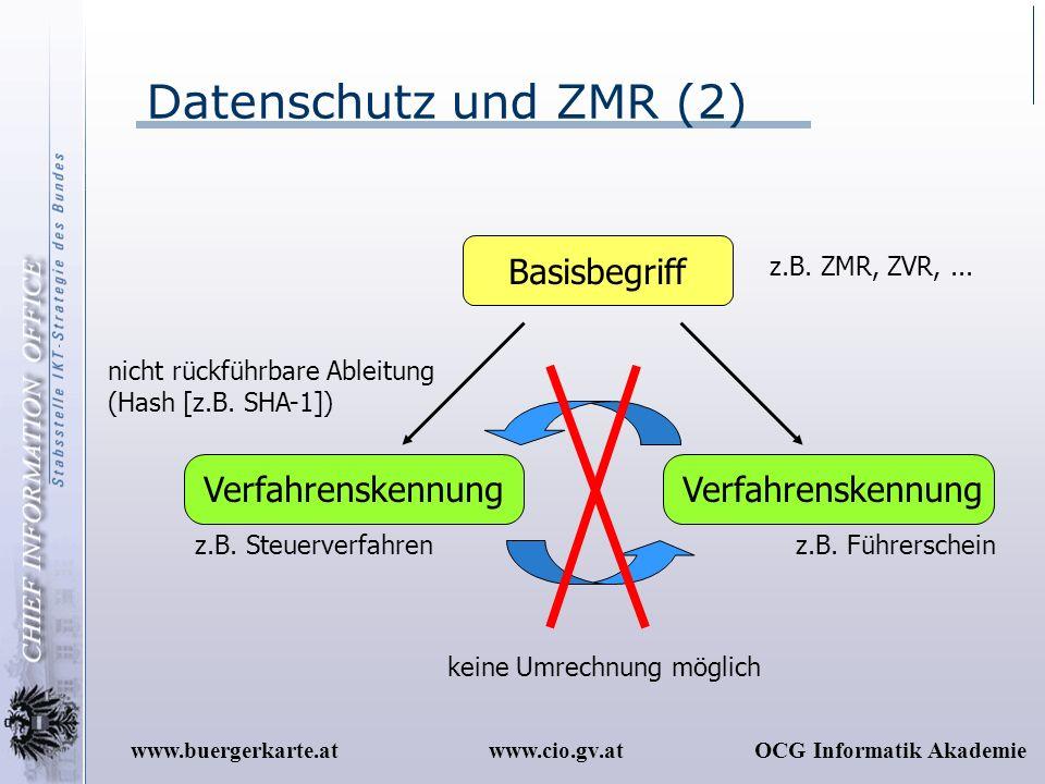Datenschutz und ZMR (2) Basisbegriff Verfahrenskennung