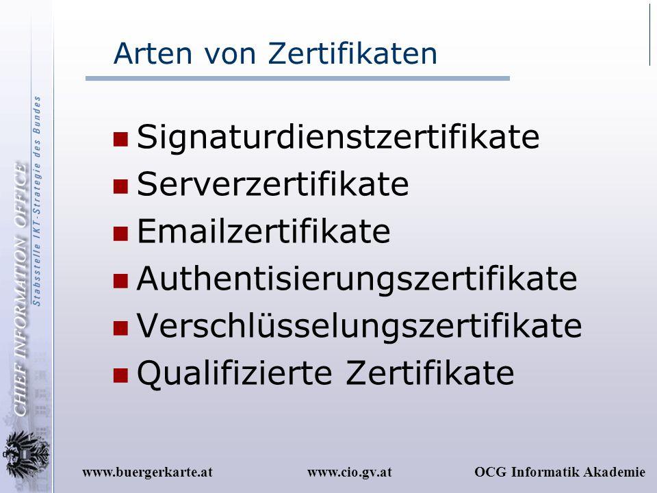 Arten von Zertifikaten