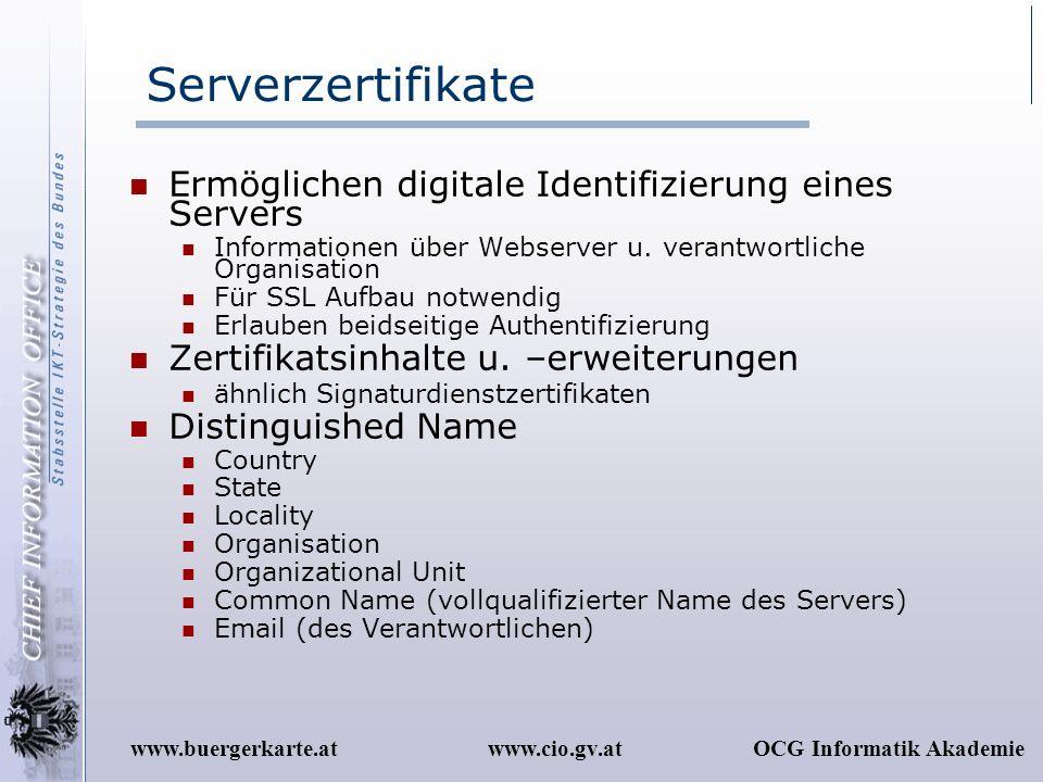 Serverzertifikate Ermöglichen digitale Identifizierung eines Servers