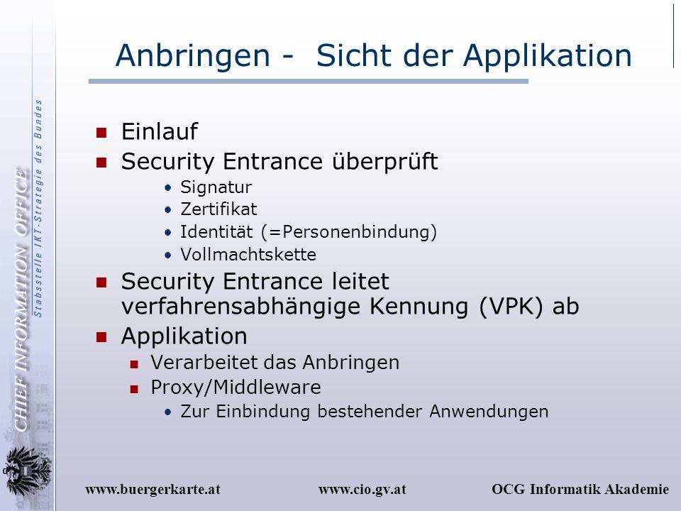 Anbringen - Sicht der Applikation