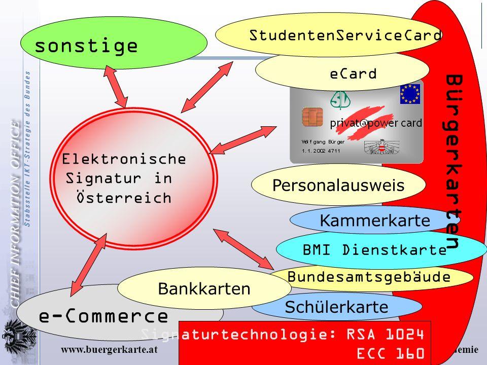 Elektronische Signatur in Österreich