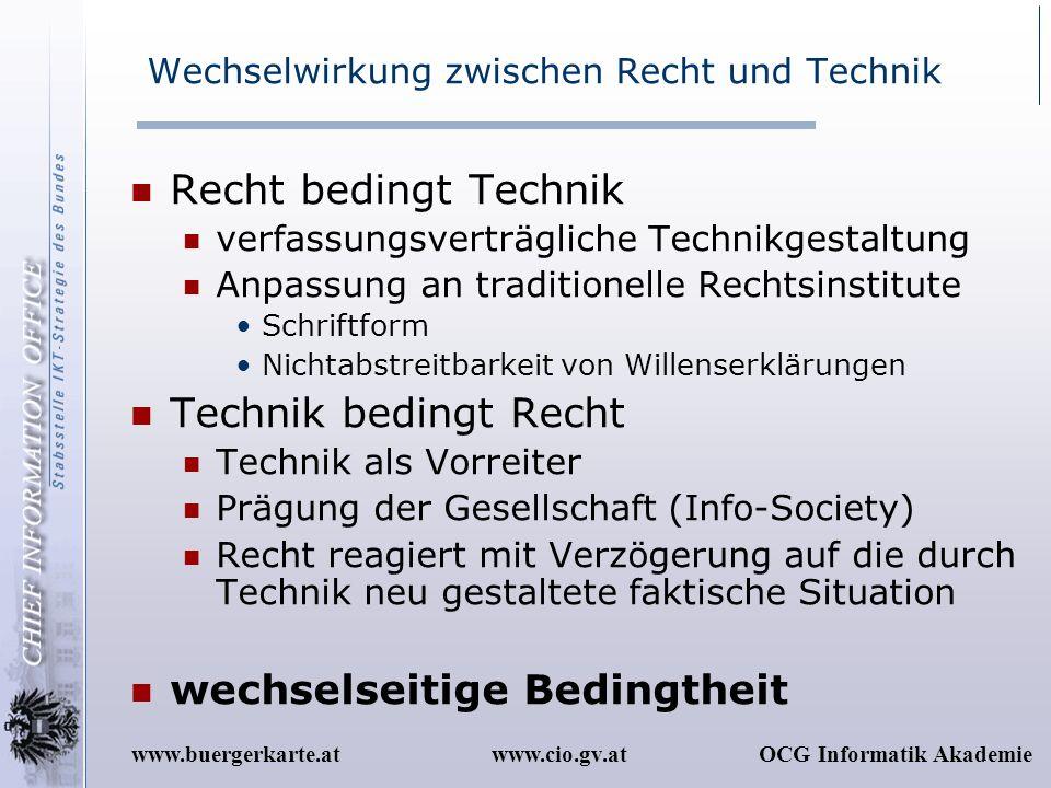 Wechselwirkung zwischen Recht und Technik