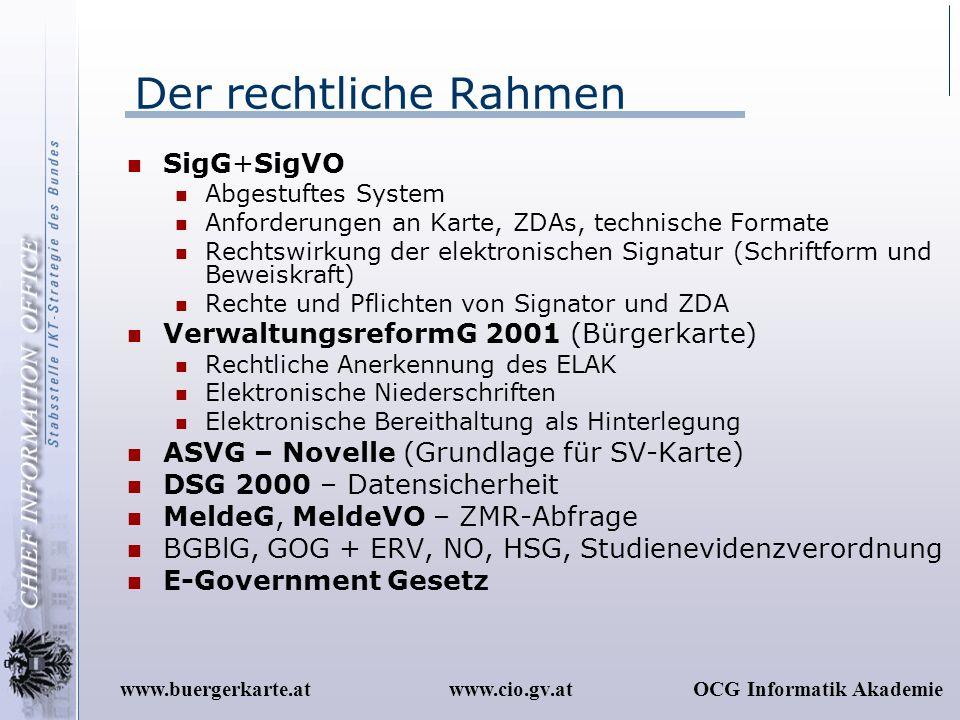 Der rechtliche Rahmen SigG+SigVO VerwaltungsreformG 2001 (Bürgerkarte)