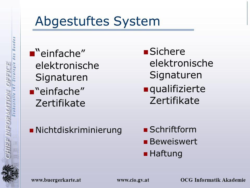 Abgestuftes System einfache elektronische Signaturen