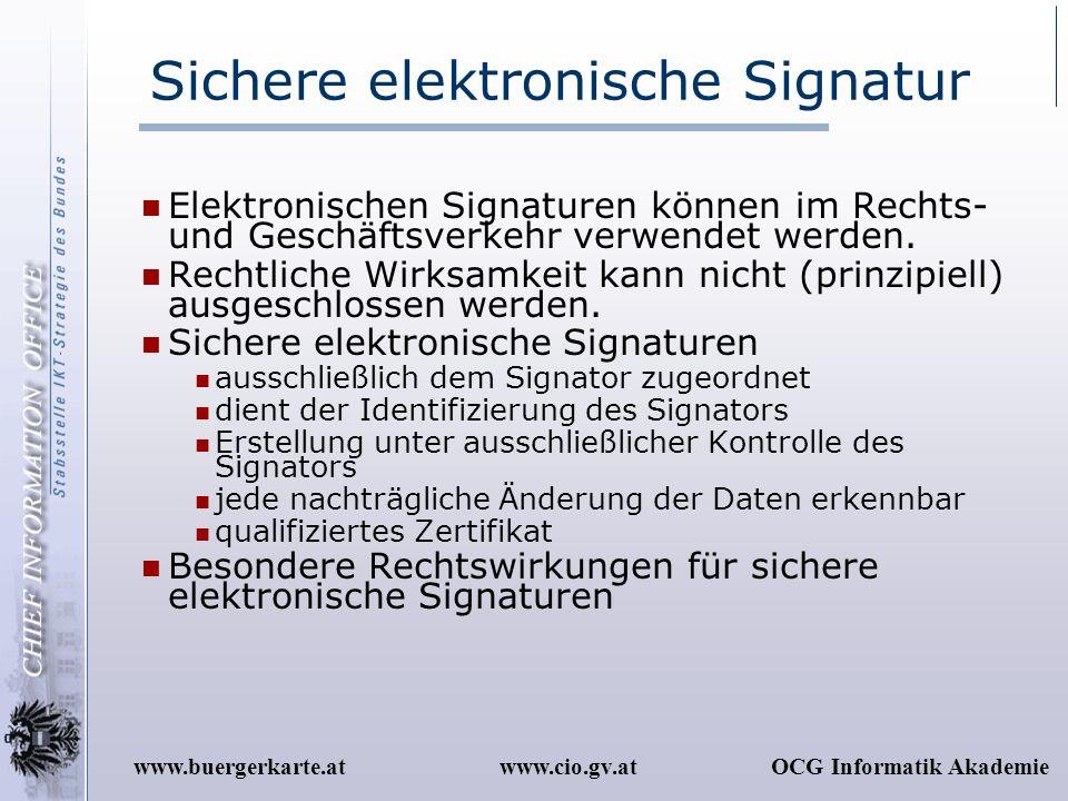 Sichere elektronische Signatur