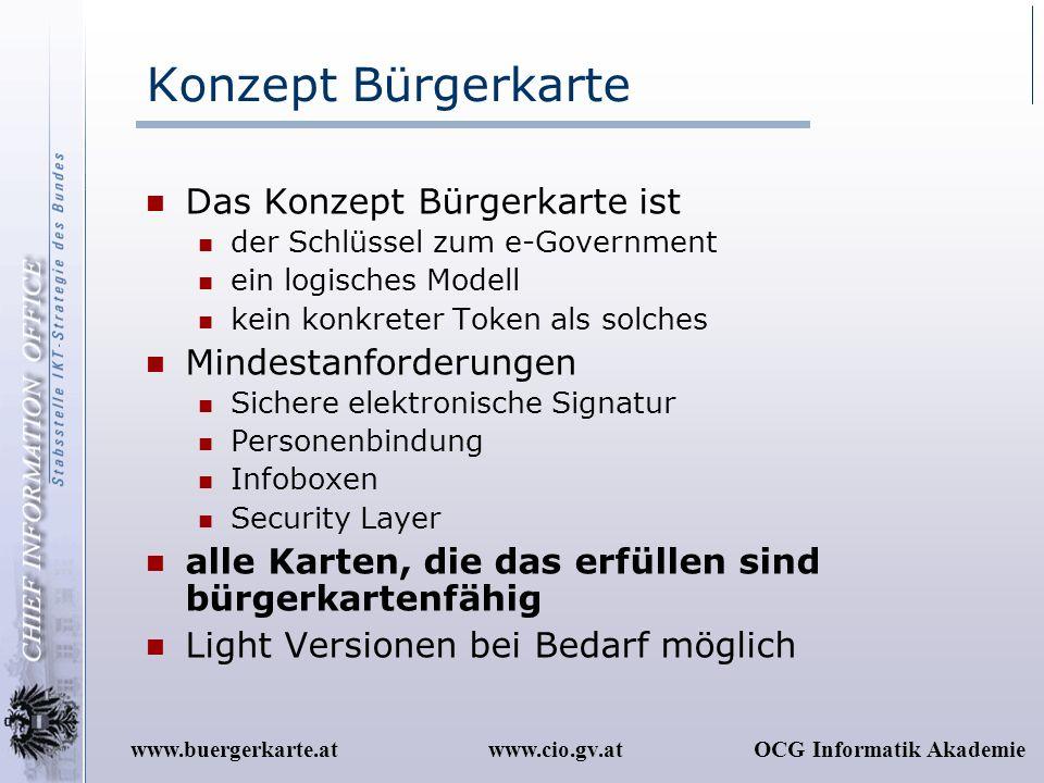 Konzept Bürgerkarte Das Konzept Bürgerkarte ist Mindestanforderungen
