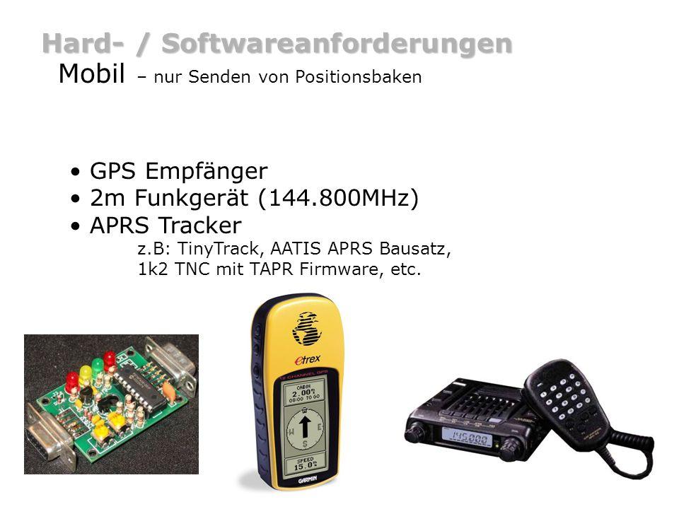 Hard- / Softwareanforderungen Mobil – nur Senden von Positionsbaken