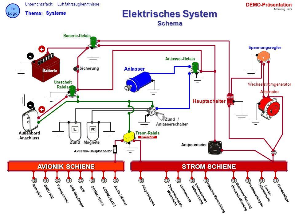 Groß Anlasserschema Fotos - Elektrische Schaltplan-Ideen ...