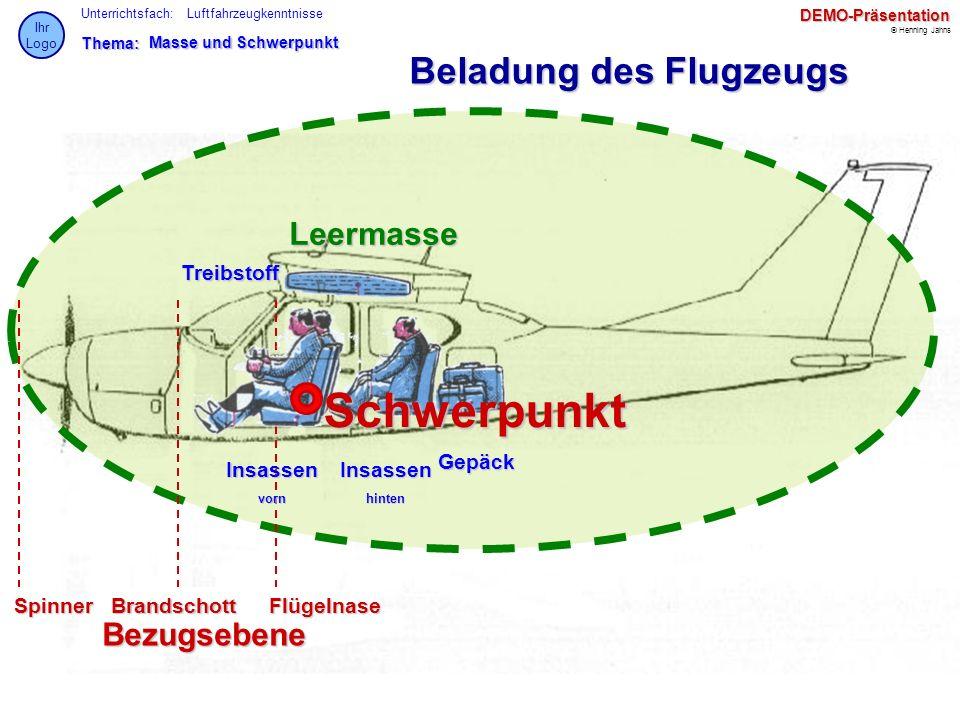 Luftfahrzeugkenntnisse