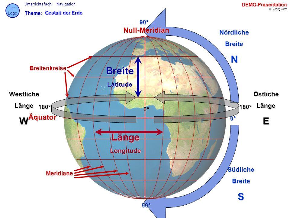 N Breite W E Länge S Null-Meridian Äquator Nördliche Breite Latitude