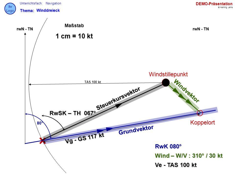 1 cm = 10 kt Windstillepunkt Windvektor Steuerkursvektor