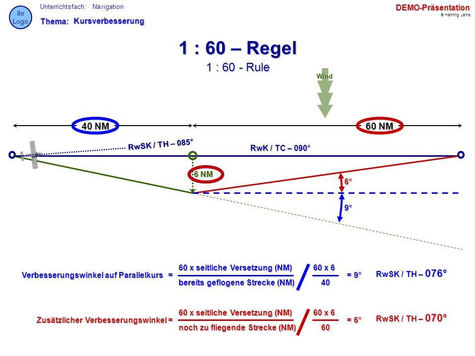 1 : 60 – Regel 1 : 60 - Rule 40 NM 60 NM Kursverbesserung