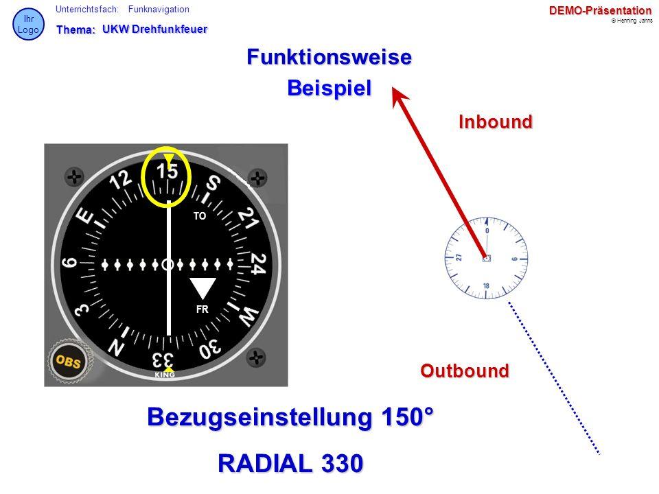 Bezugseinstellung 150° RADIAL 330
