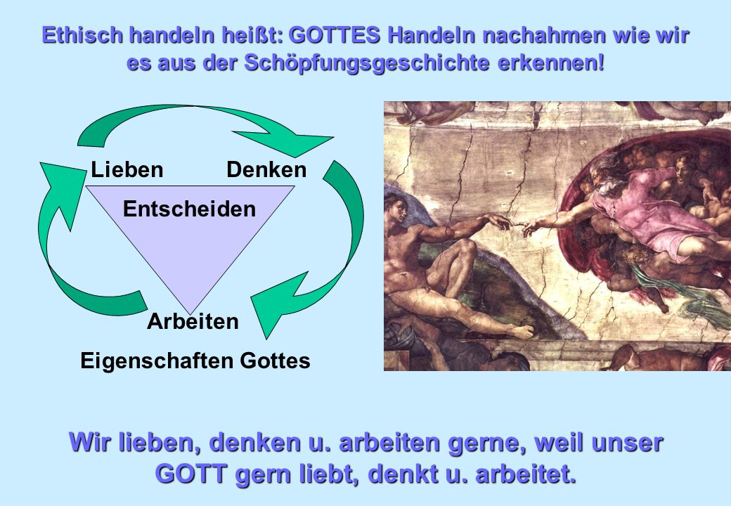 Ethisch handeln heißt: GOTTES Handeln nachahmen wie wir es aus der Schöpfungsgeschichte erkennen!