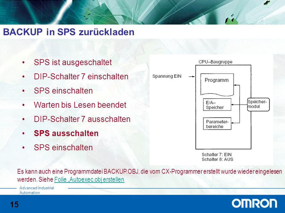 BACKUP in SPS zurückladen