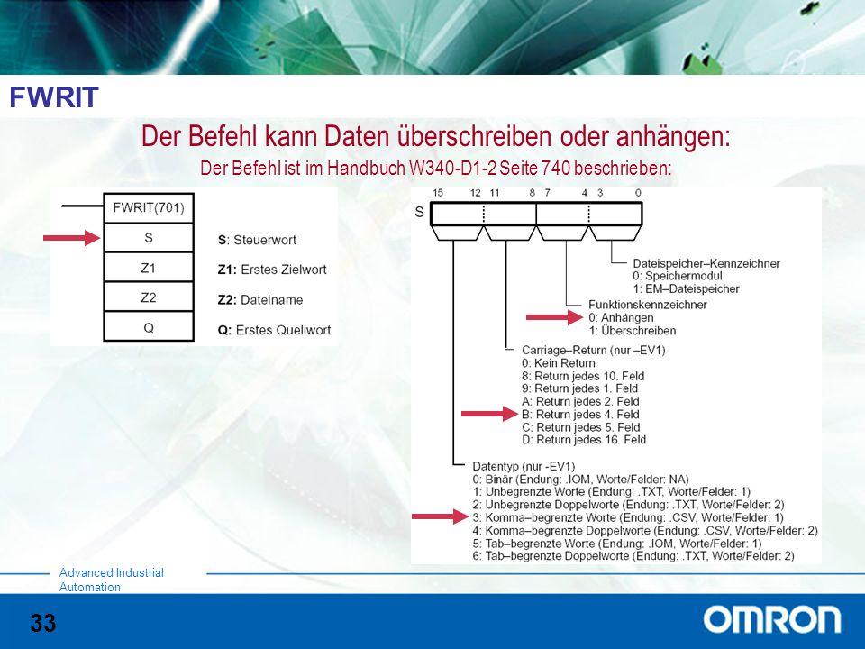 Der Befehl kann Daten überschreiben oder anhängen: