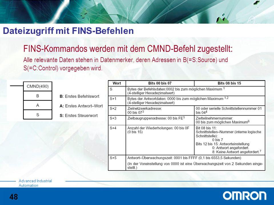 Dateizugriff mit FINS-Befehlen