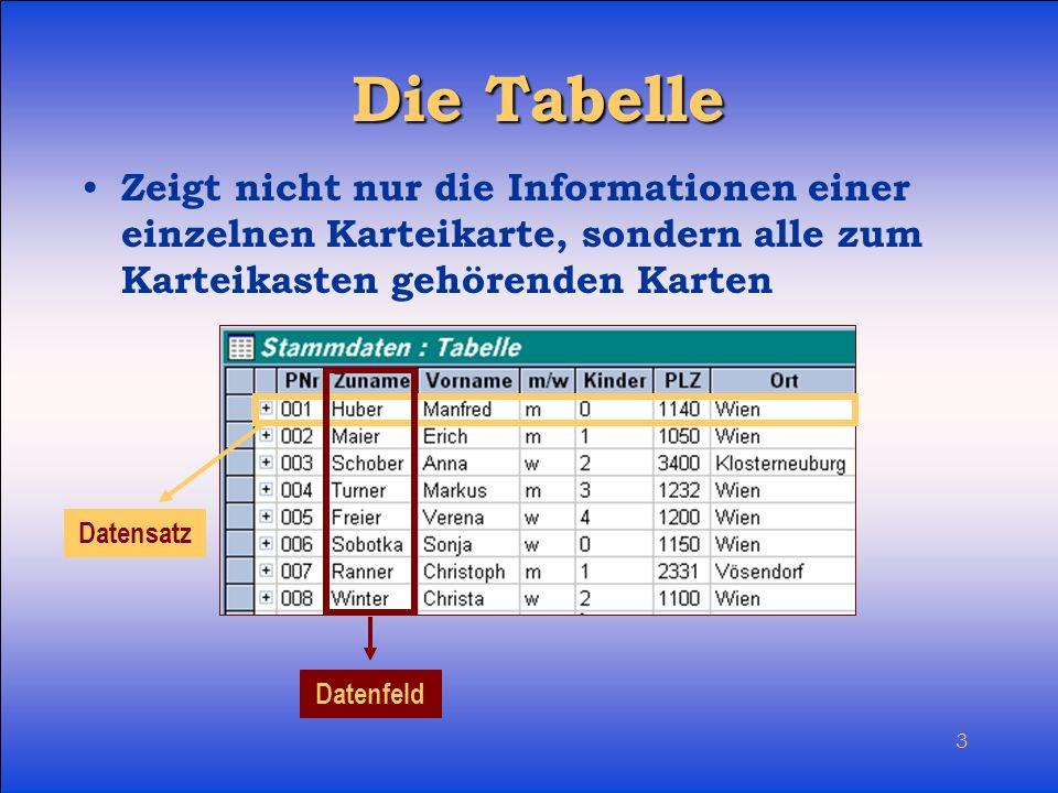 Die Tabelle Zeigt nicht nur die Informationen einer einzelnen Karteikarte, sondern alle zum Karteikasten gehörenden Karten.