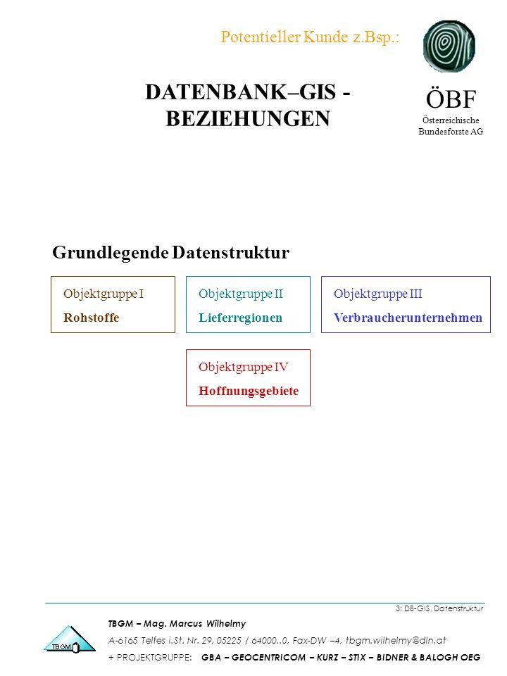 3: DB-GIS, Datenstruktur