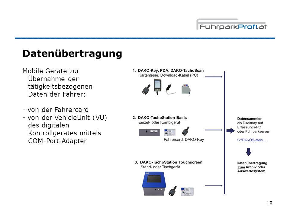 Datenübertragung Mobile Geräte zur Übernahme der tätigkeitsbezogenen Daten der Fahrer: - von der Fahrercard.