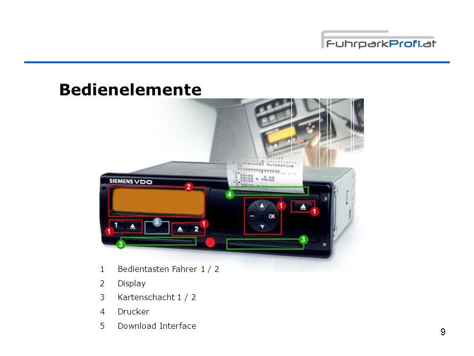 Bedienelemente Bedientasten Fahrer 1 / 2 Display Kartenschacht 1 / 2