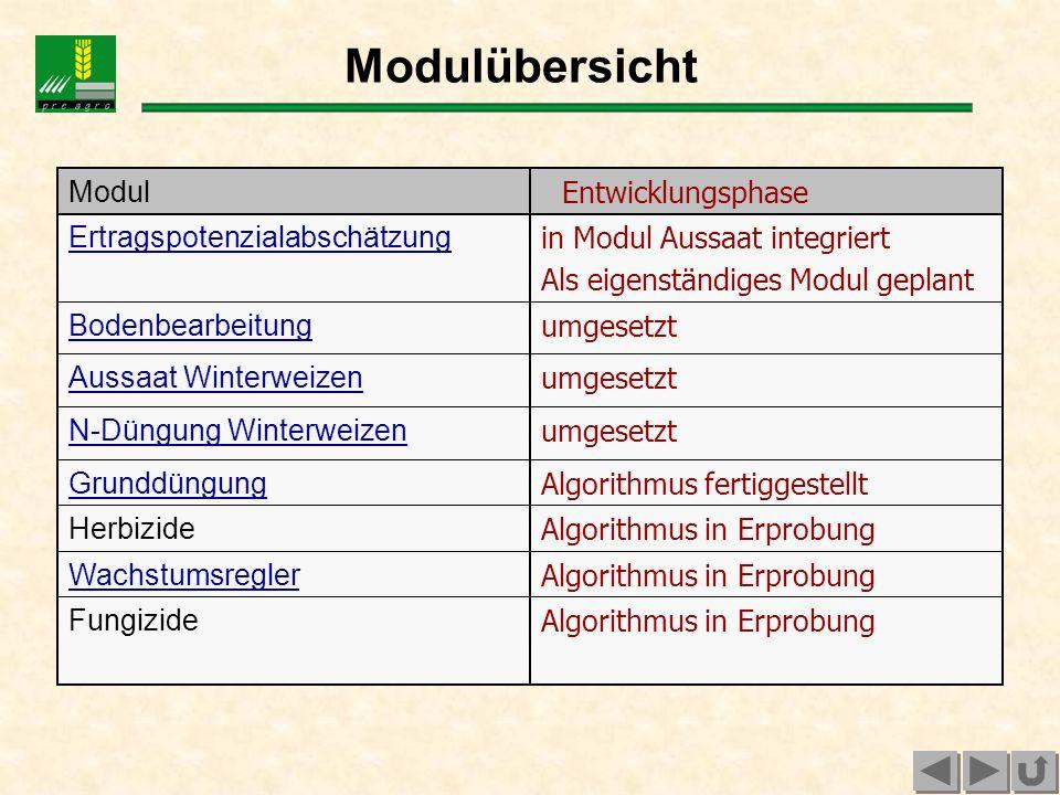 Übersicht Softwaremodule