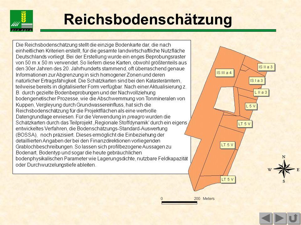 Reichsbodenschätzung
