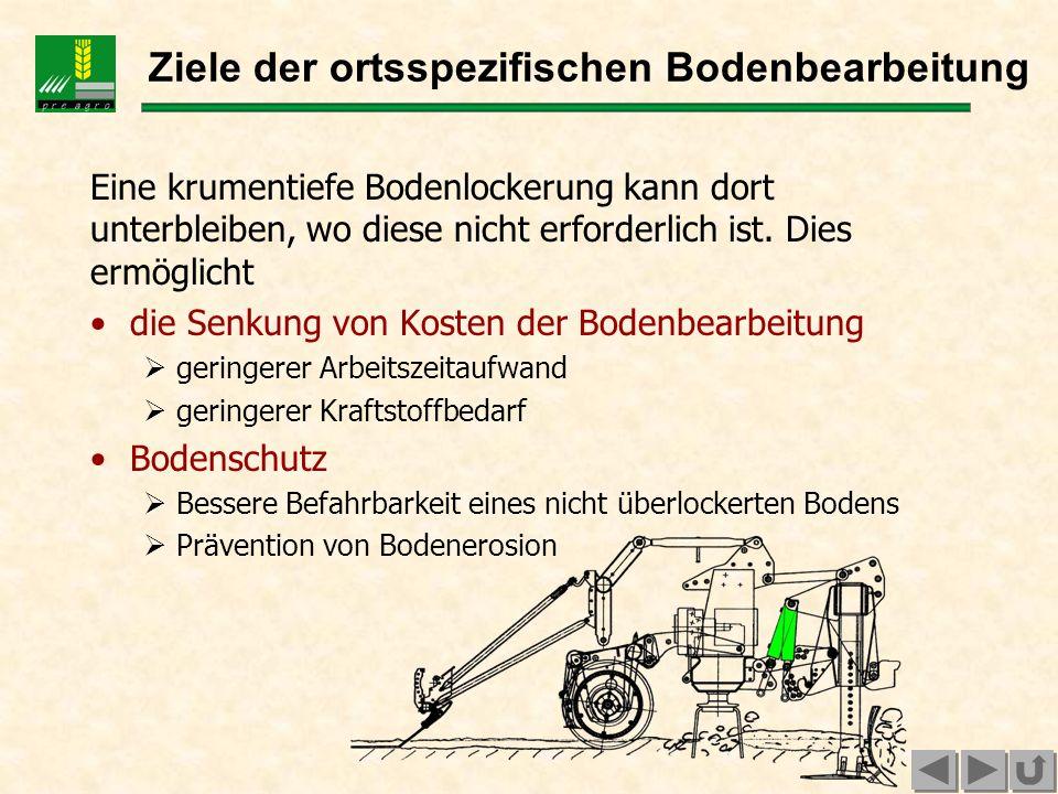 Ziele der ortsspezifischen Bodenbearbeitung