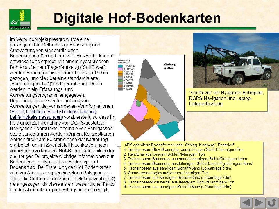 Digitale Hof-Bodenkarten