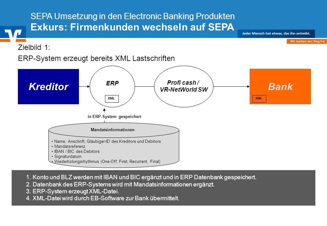 Zielbild 1: ERP-System erzeugt bereits XML Lastschriften