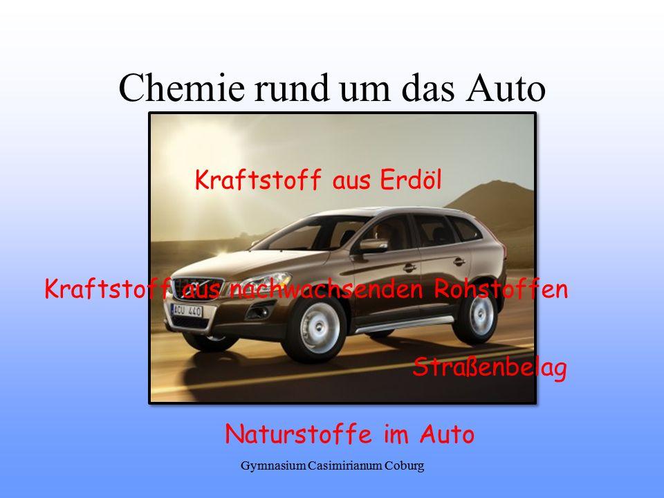 Chemie rund um das Auto Kraftstoff aus Erdöl
