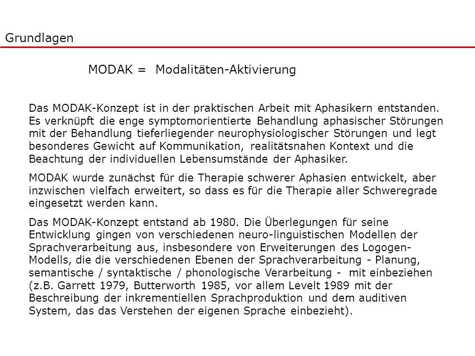 Grundlagen MODAK = Modalitäten-Aktivierung
