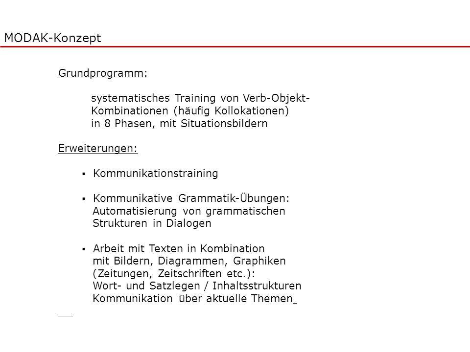 MODAK-Konzept Grundprogramm: systematisches Training von Verb-Objekt-
