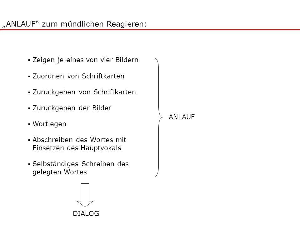 """""""ANLAUF zum mündlichen Reagieren:"""