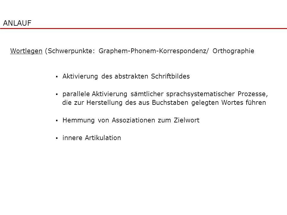ANLAUF Wortlegen (Schwerpunkte: Graphem-Phonem-Korrespondenz/ Orthographie. Aktivierung des abstrakten Schriftbildes.