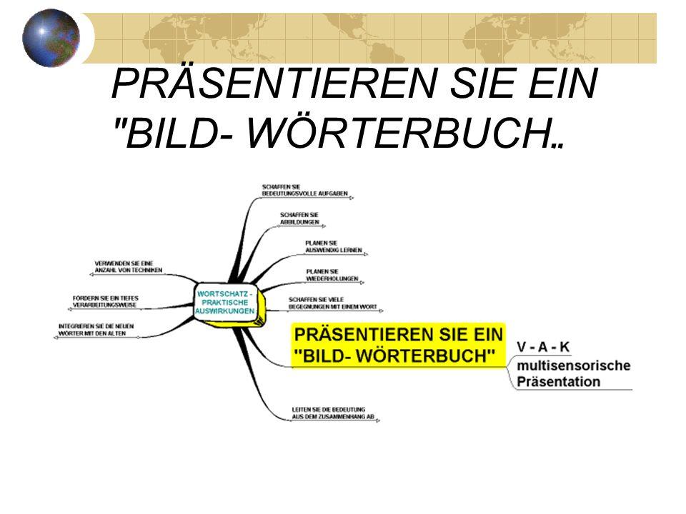 """PRÄSENTIEREN SIE EIN BILD- WÖRTERBUCH"""""""