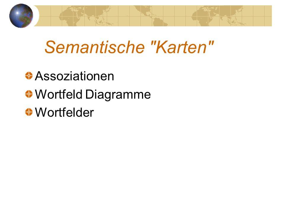Semantische Karten Assoziationen Wortfeld Diagramme Wortfelder