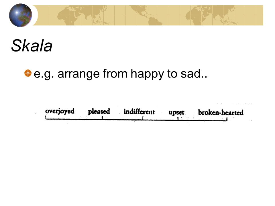Skala e.g. arrange from happy to sad..