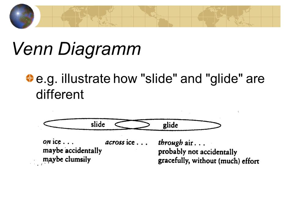 Venn Diagramm e.g. illustrate how slide and glide are different