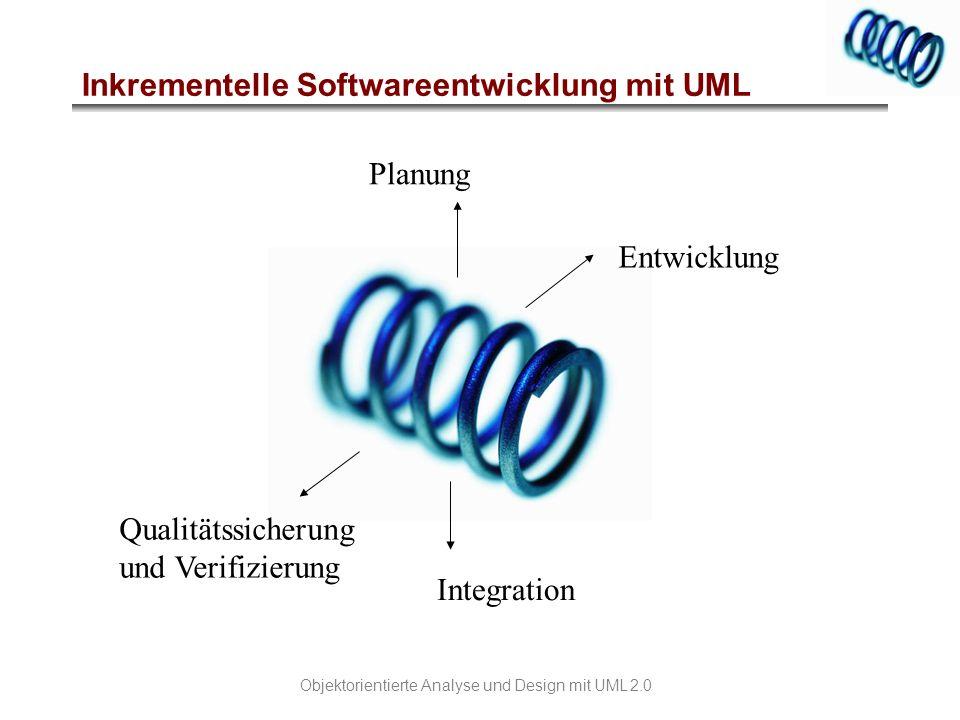 Inkrementelle Softwareentwicklung mit UML