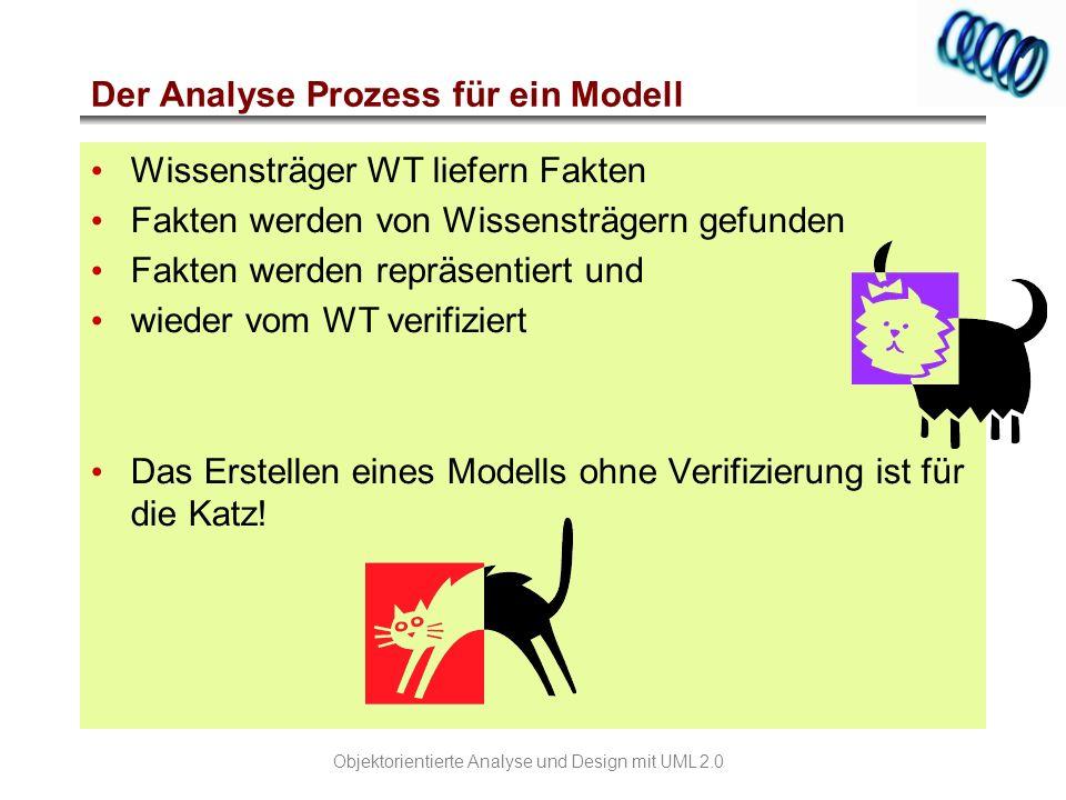 Der Analyse Prozess für ein Modell