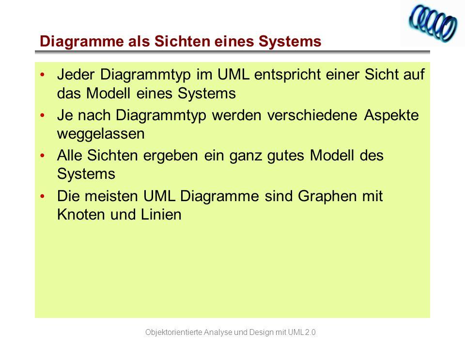 Diagramme als Sichten eines Systems