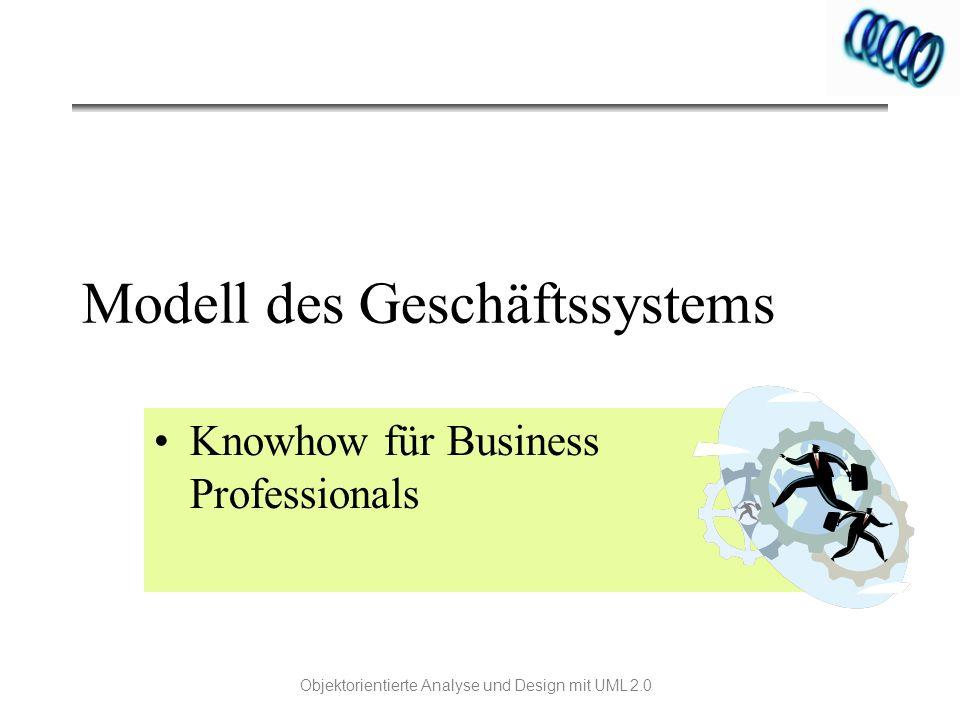 Modell des Geschäftssystems