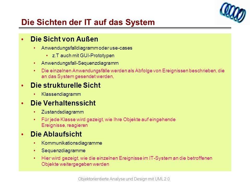 Die Sichten der IT auf das System