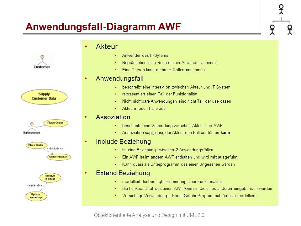 Anwendungsfall-Diagramm AWF