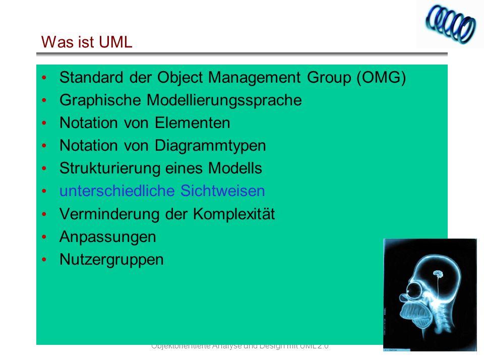 Was ist UML Standard der Object Management Group (OMG) Graphische Modellierungssprache. Notation von Elementen.