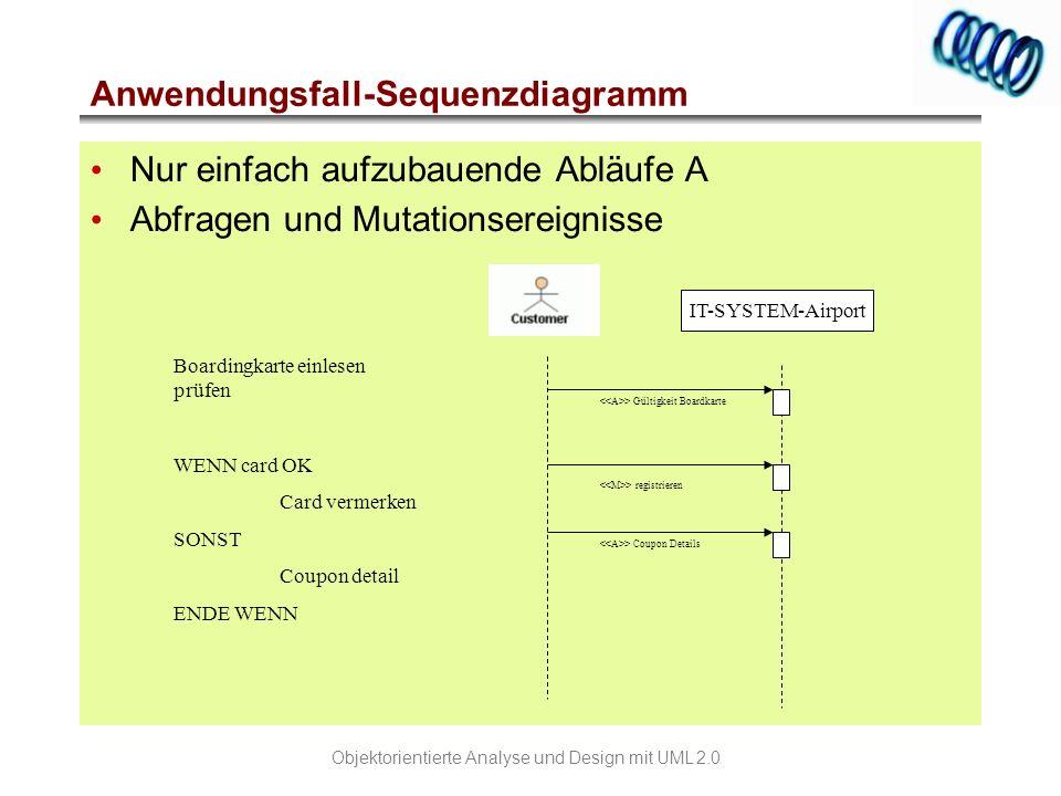 Anwendungsfall-Sequenzdiagramm