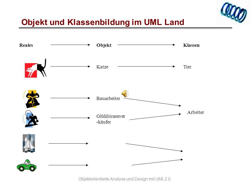 Objekt und Klassenbildung im UML Land