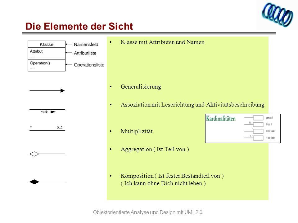 Die Elemente der Sicht Klasse mit Attributen und Namen Generalisierung
